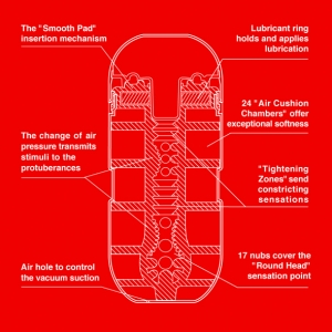 Tenga - Air Cushion Cup Masturbator Mannen Speeltjes